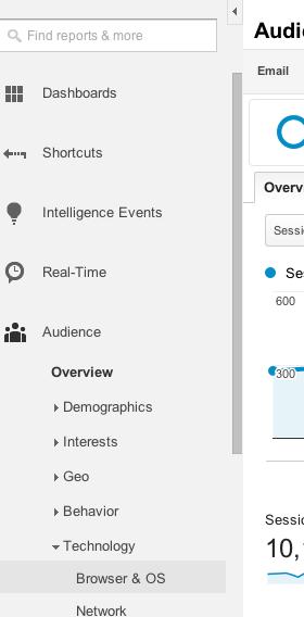 check screen resolution visitors google analytics