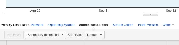 check screen size visitors analytics